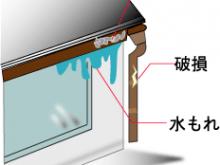 屋根まわり雨樋